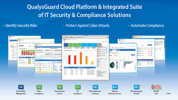qualysguard cloud platform and suite